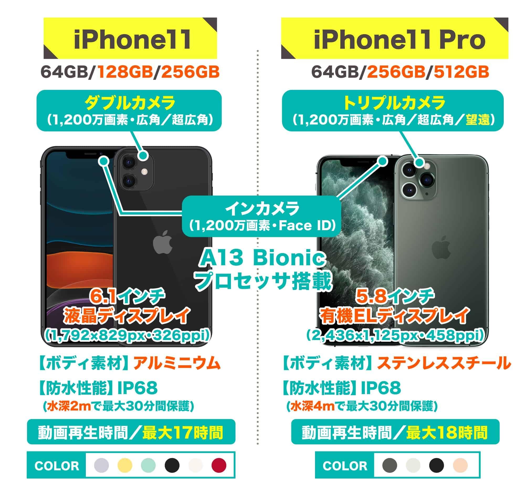Apple-iPhone-11-Pro++-min